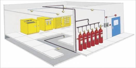 проектирование системы автоматической установки пожаротушения