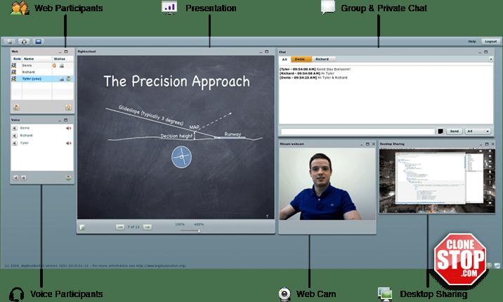 Outil de conférence web avec Webcam
