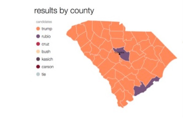 sc counties