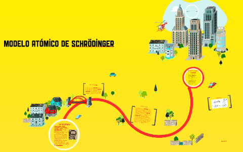 Modelo Atómico De Schrödinger By Joan Melipil On Prezi