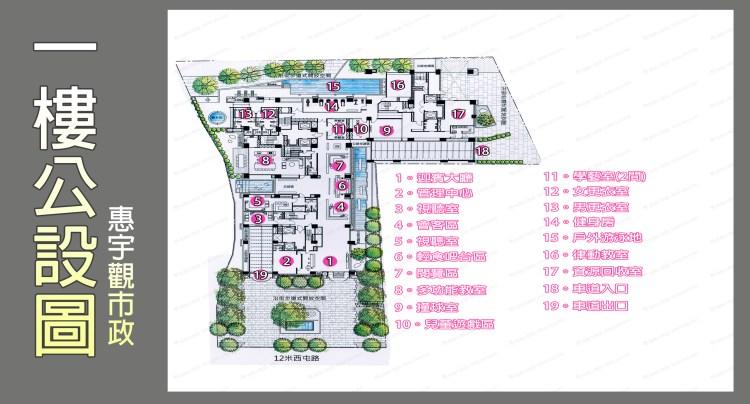 惠宇觀市政社區 介紹 1樓公設平面圖 佩君 0908-364-505