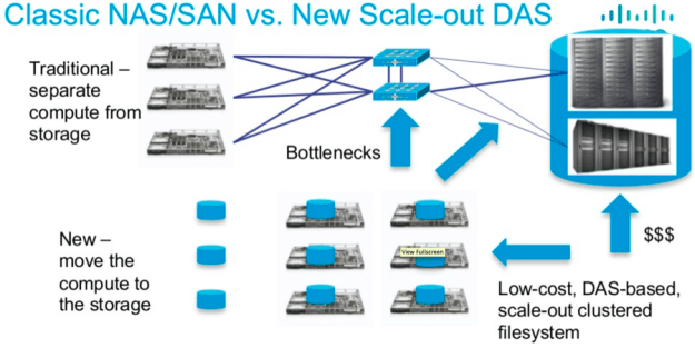 cisco_das_vs_nas_for_hadoop