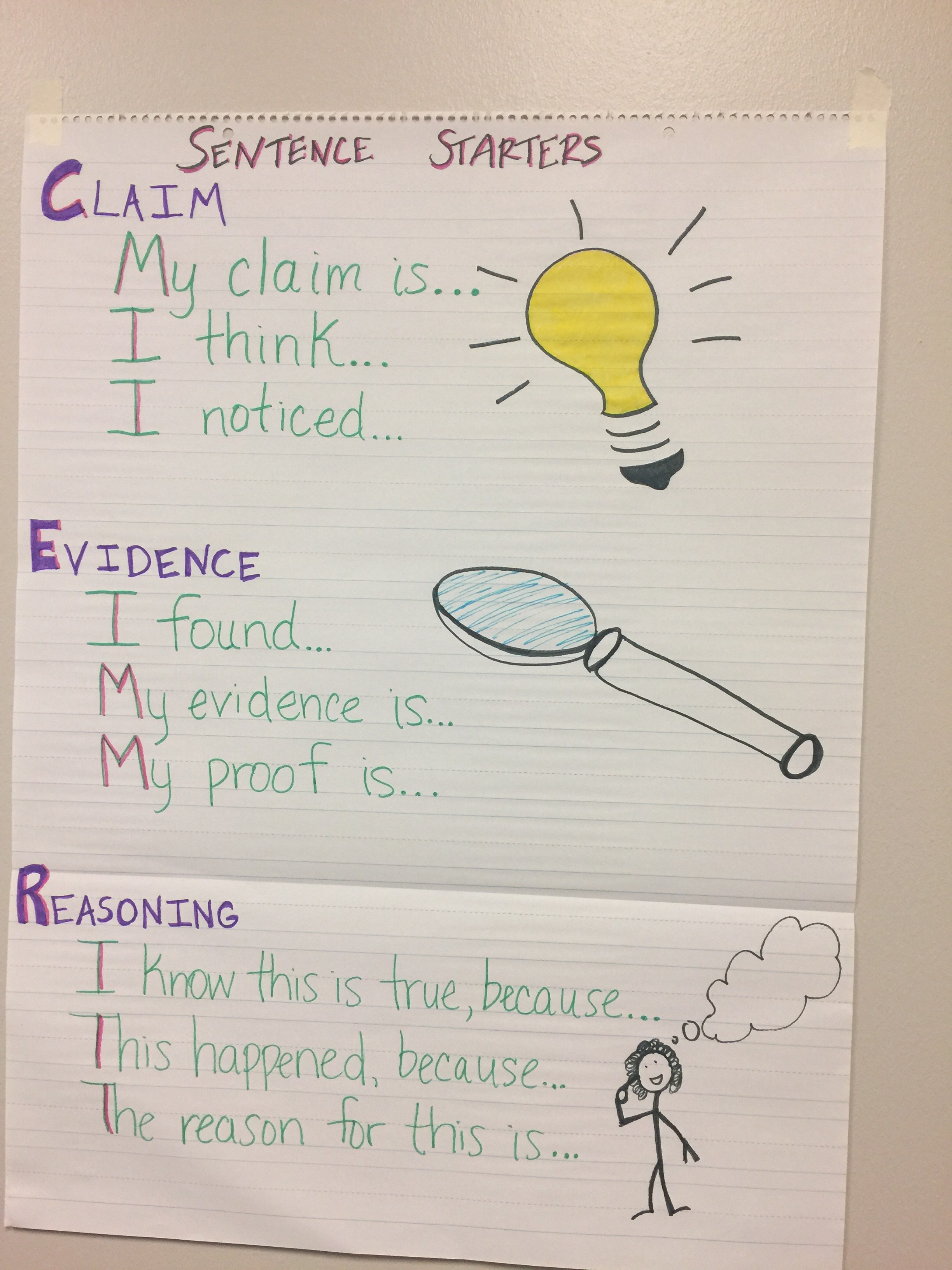 Anchor Charts Daugherty Tarra Red Oak Elementary