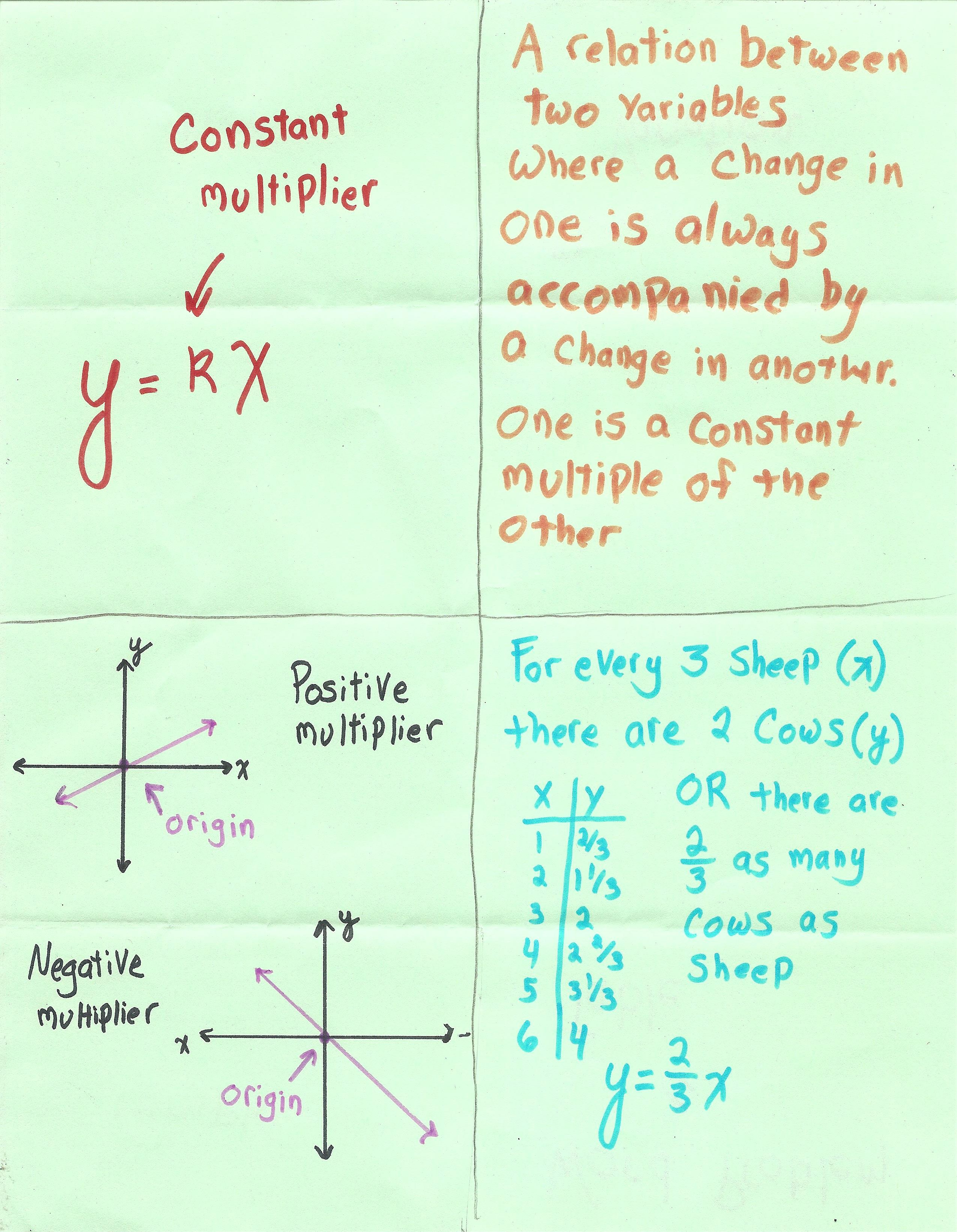 Systems Of Equations Worksheet Puzzle
