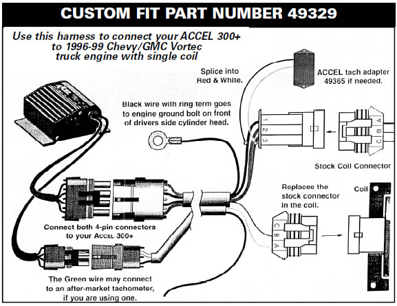 accel ignition wiring diagram wiring diagram accel ignition wiring diagram diagrams
