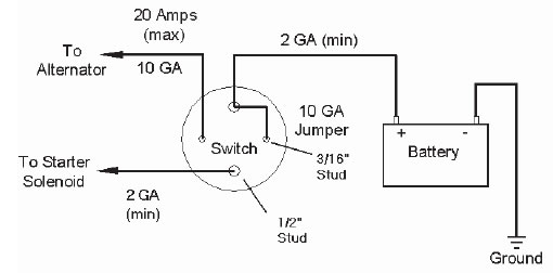 wiring a disconnect switch wiring image wiring diagram rv battery disconnect switch wiring diagram rv on wiring a disconnect switch