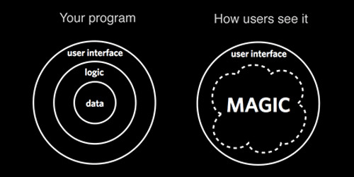 UI infographic