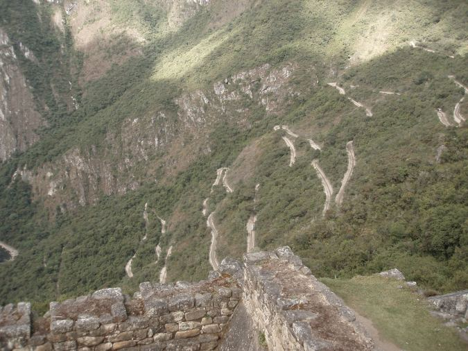 The winding road to Machu Picchu