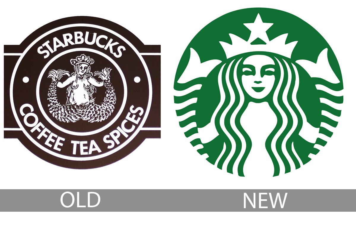 Starbucks Logo Symbol Meaning History And Evolution