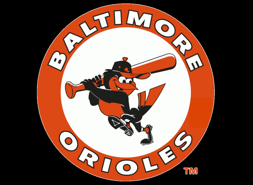 Meaning Baltimore Orioles Logo And Symbol History And
