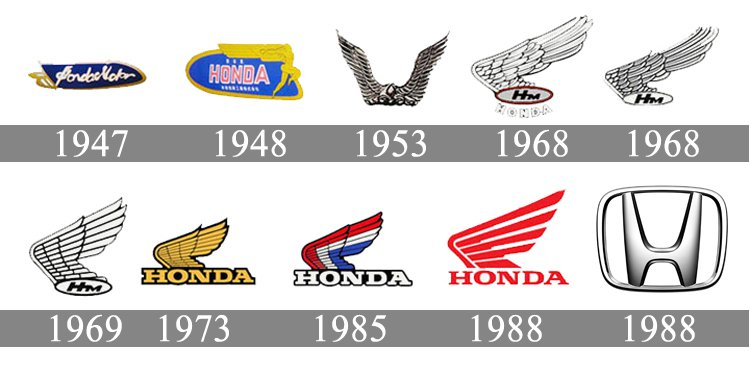 Honda Logo Honda Symbol Meaning History And Evolution