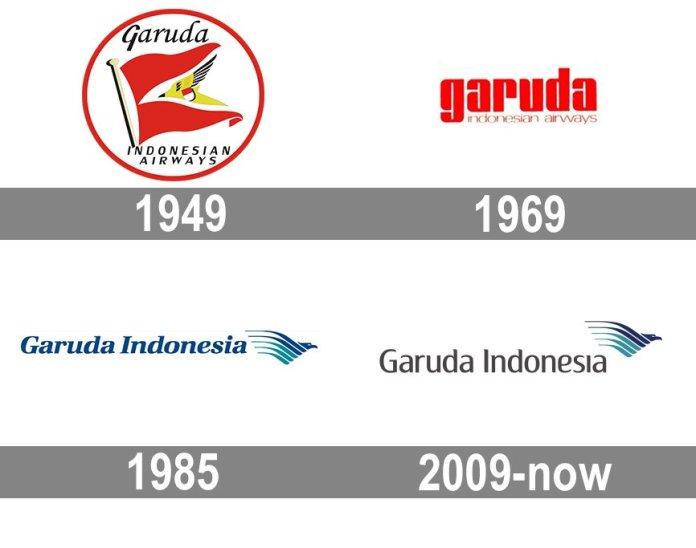 Garuda Indonesia Logo Evolution History And Meaning