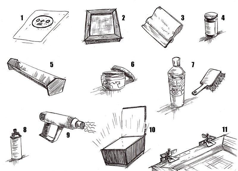 Materiales serigrafia casera