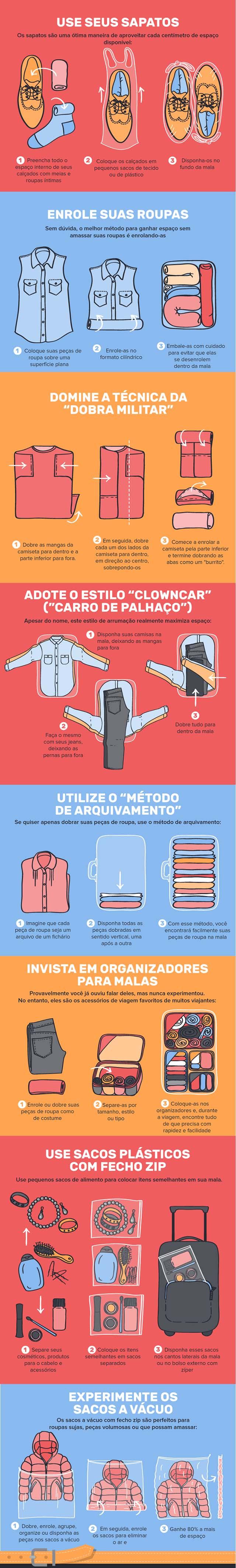infografico_malas