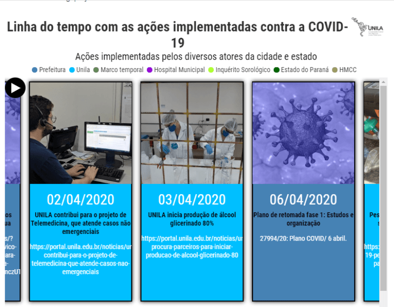 linha-do-tempo-corona-virus-foz-painel-unila