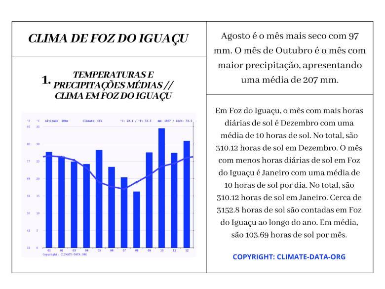 estudos do clima