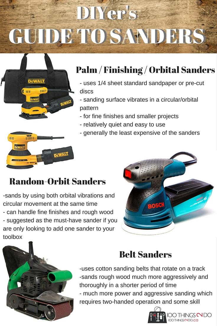 DIYer's Guide to Sanders