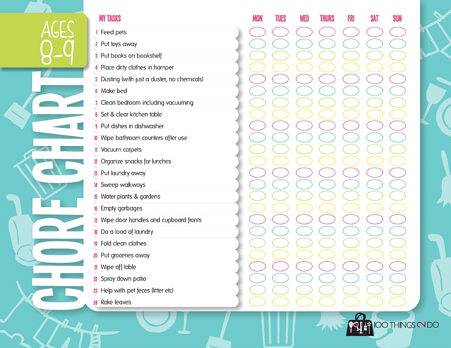 Age Appropriate Toys Chart : Chores for kids
