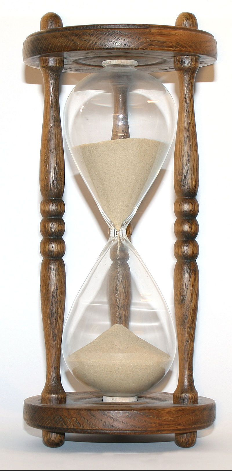 800px-Wooden_hourglass_3 Timeline
