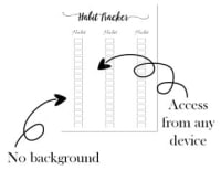 Habit tracker app