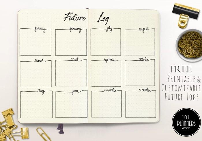 The bullet journal future log