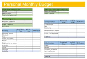 Personal Monthly