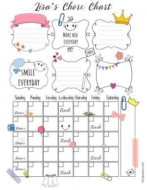 Cute chart