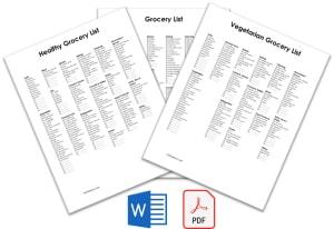 Editable Grocery List