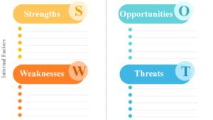 SWOT opportunities