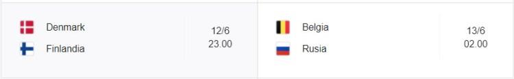Grup B Piala Eropa 2021
