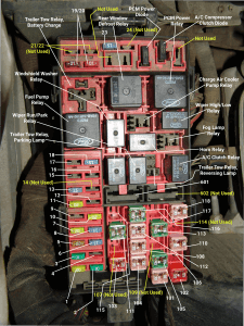 sparky s answers 2003 ford f150 underhood fuse box identification 2003 ford f150 underhood fuse box identification below you will an image of the underhood or battery junction box each component is identified and