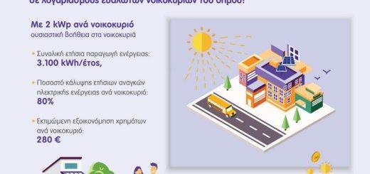 Η ενεργειακή δημοκρατία ξεκινάει από τον δήμο σου