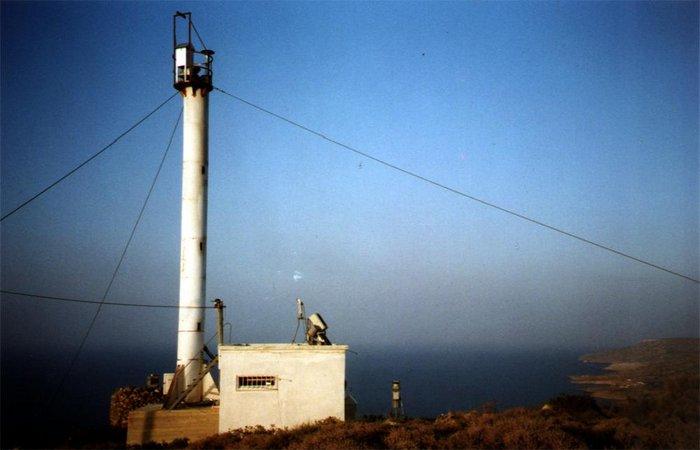 ο μετεωρολικός σταθμός του meteo εγκαταστάθηκε στο σταθμό μέτρησης του Φινοκαλιά