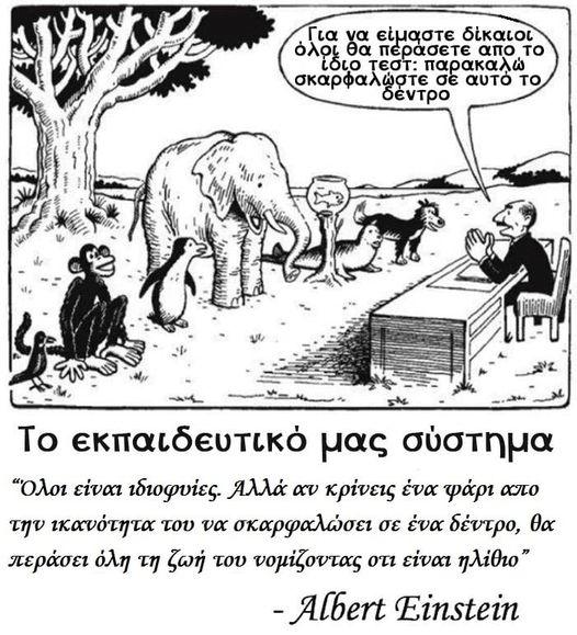 Για τις Πανελλήνιες εξετάσεις