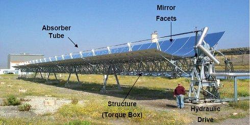ηλιοθερμικό