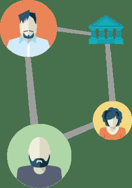 Edulastic Assessment Sharing