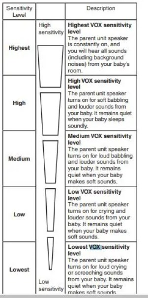 VOX Baby Monitors - All You Need To Know & Top Voice