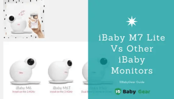 M6S Camera Baby Monitor M6T Extension Lead Cable Compatible with iBaby M6