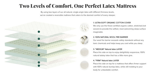 latex for less mattress layers