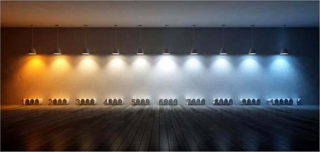 Σχετικά με την επόμενη αγοράς λαμπτήρα LED που θα κάνετε, είναι σημαντικό να γνωρίζετε πρωτίστως για ποιο χώρο προορίζεται.