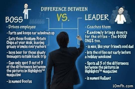 boss vs leader meme