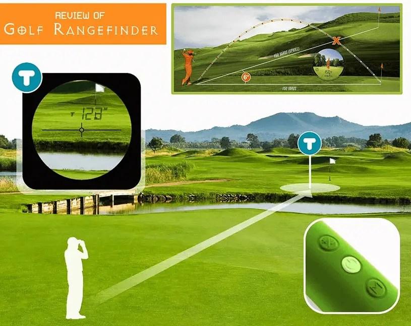 Buying Guide Golf Rangefinder & Other Equipment