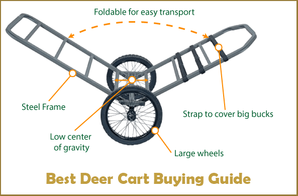 Best Deer Cart - Buying Guide