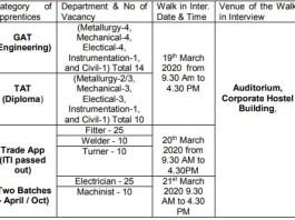 Hyderabad Midhani Jobs - హైదరాబాద్ మిధానిలో 104 అప్రెంటీస్ పోస్టుల భర్తీ