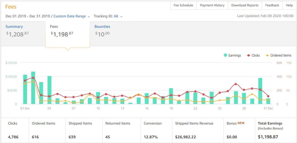 10BabyGear income report