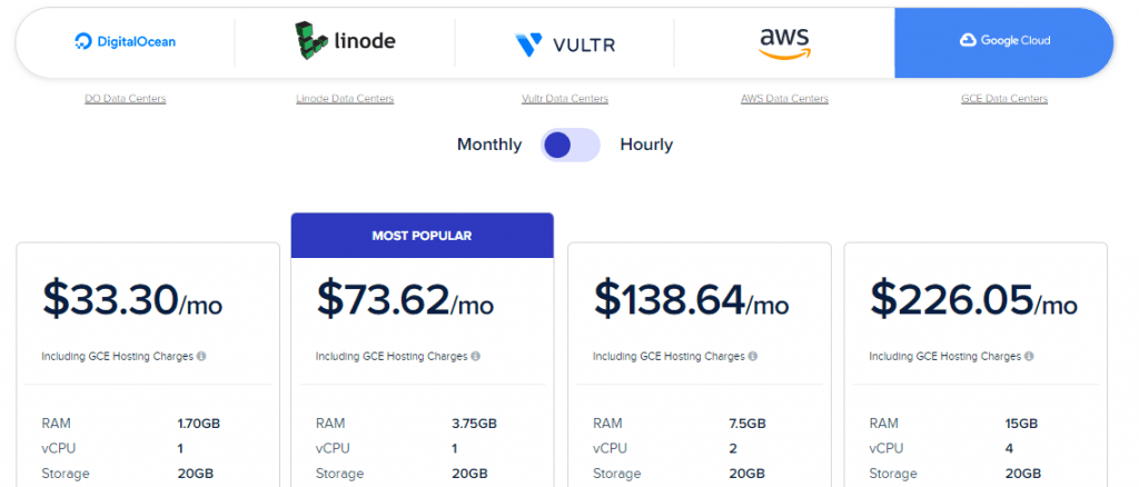 Google Cloud Pricing with Cloudways: