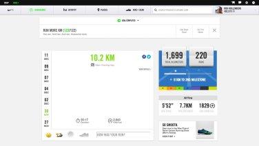 Nike dashboard