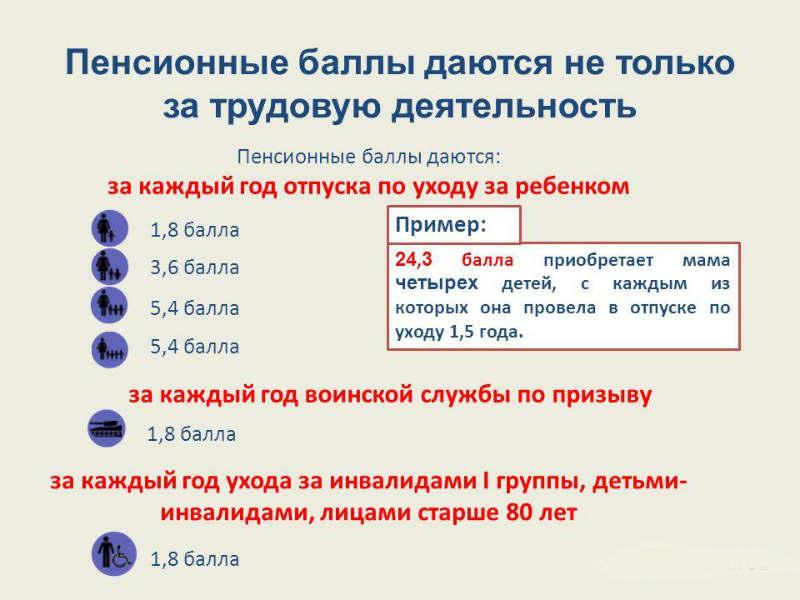 От чего зависят пенсионные баллы работающего сайт пенсионного фонда дагестана личный кабинет