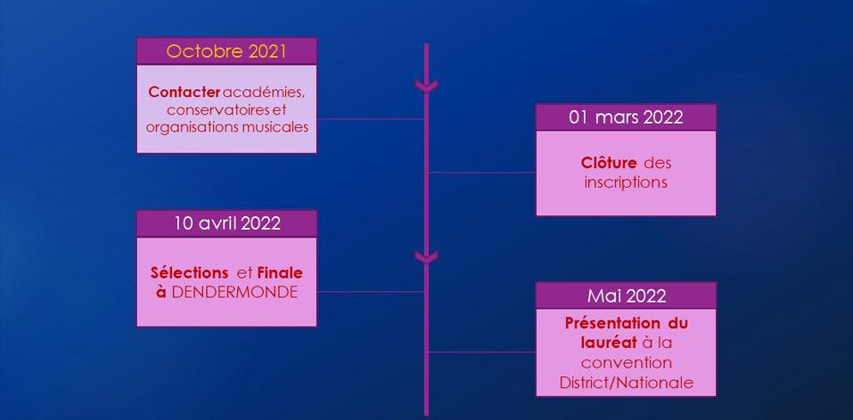 calendrier musique 2021_2022