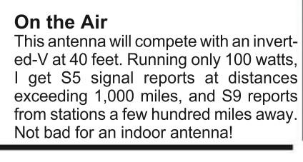 8 1 - Loop antennas for indoors 室内环形天线